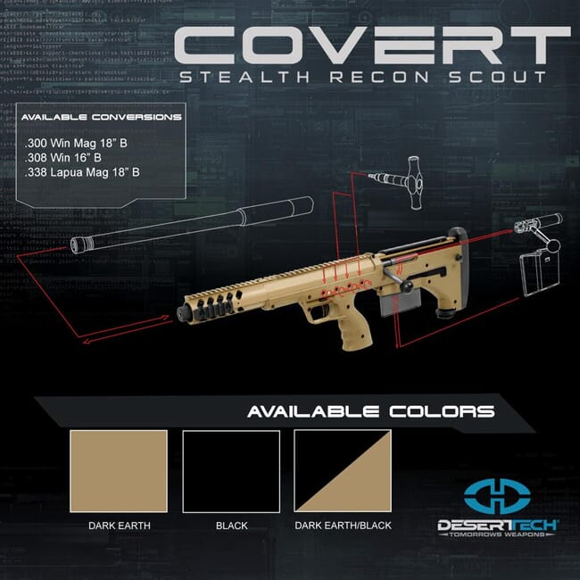 Desert Tech Covert LH Rifle Build Kit DTA_Covert_LH_Rifle_Kit