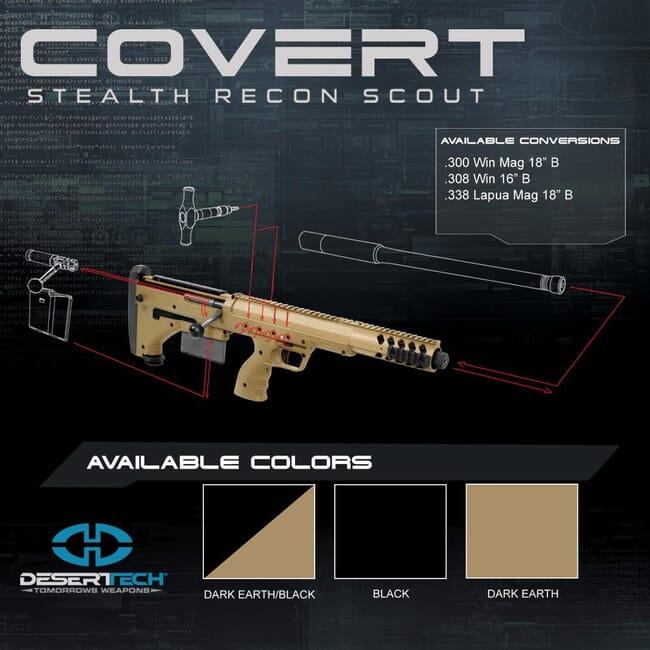 Desert Tech Covert RH Rifle Build Kit DTA_Covert_RH_Rifle_Kit