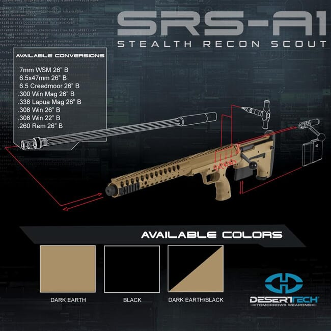 Desert Tech SRS LH Rifle Build Kit DTA_SRS_LH_Rifle_Kit